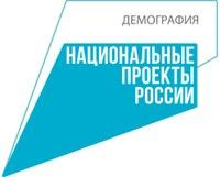 Министр социальных отношений Ирина Буторина рассказала о мерах поддержки семей с детьми в рамках нацпроекта «Демография»