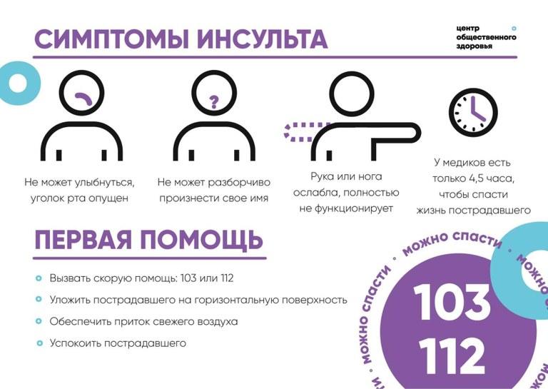 инсульт_симптомы