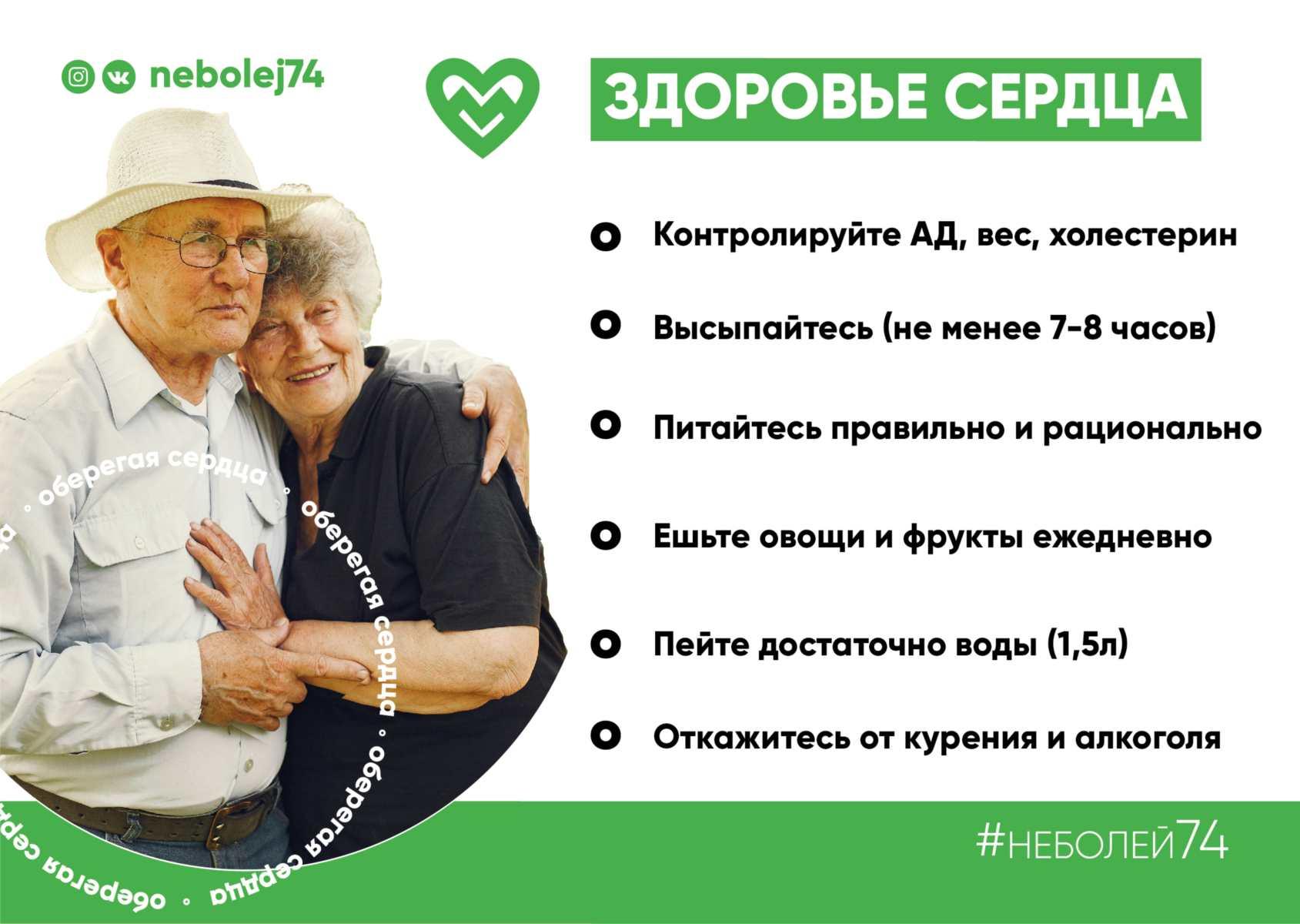 инфаркт_профилактика